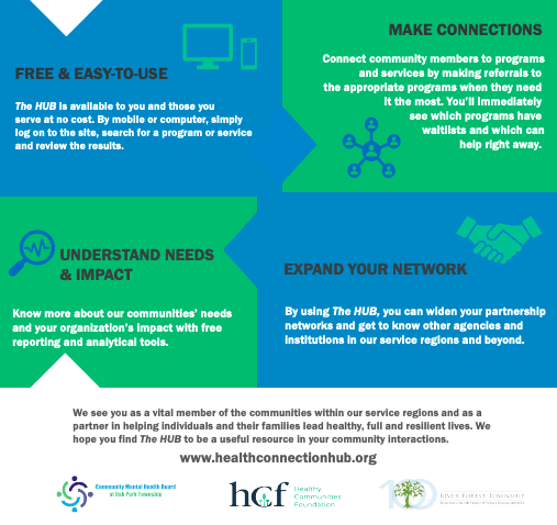 Health Connection Hub Services